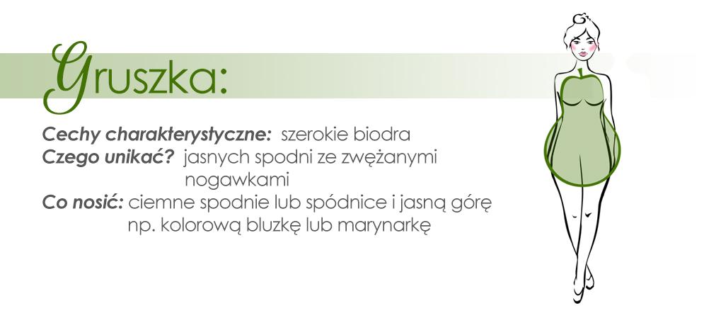 gruszka-z-opisem